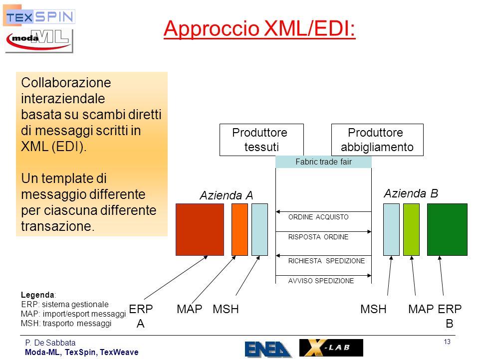 Approccio XML/EDI: Collaborazione interaziendale