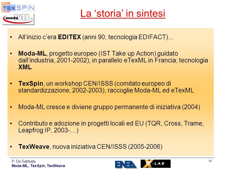 La 'storia' in sintesi All'inizio c'era EDITEX (anni 90, tecnologia EDIFACT)...
