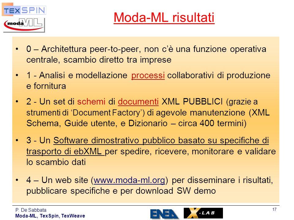 Moda-ML risultati 0 – Architettura peer-to-peer, non c'è una funzione operativa centrale, scambio diretto tra imprese.