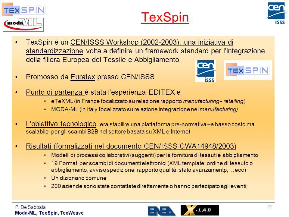 TexSpin