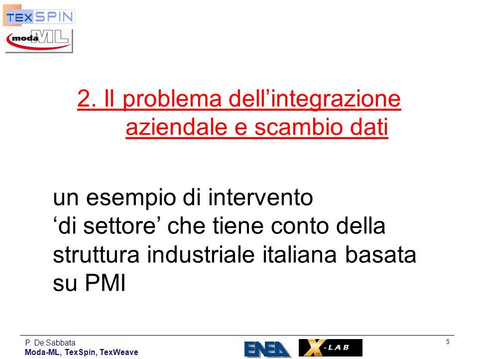 2. Il problema dell'integrazione aziendale e scambio dati