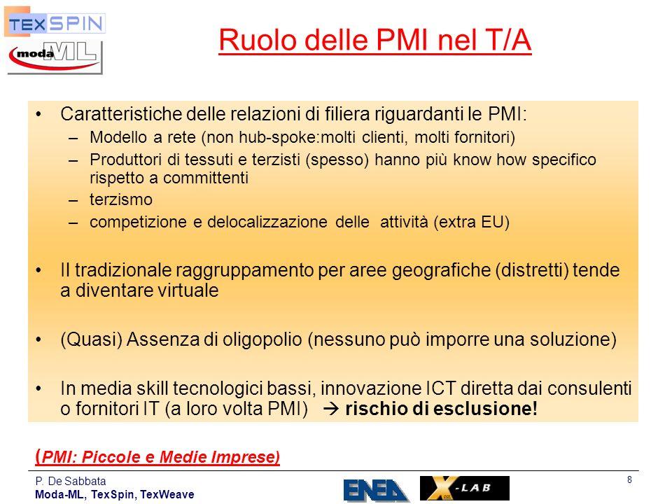 Ruolo delle PMI nel T/A Caratteristiche delle relazioni di filiera riguardanti le PMI: Modello a rete (non hub-spoke:molti clienti, molti fornitori)