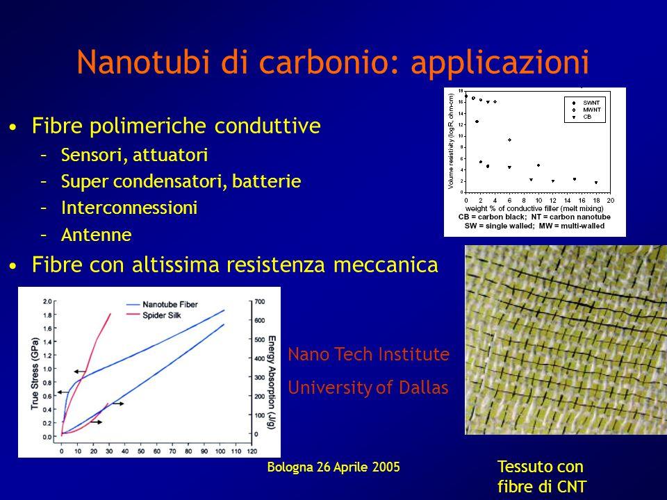 Nanotubi di carbonio: applicazioni