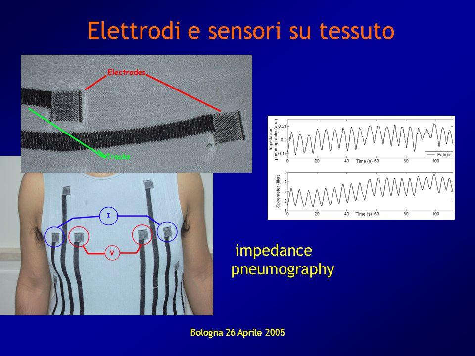 Elettrodi e sensori su tessuto