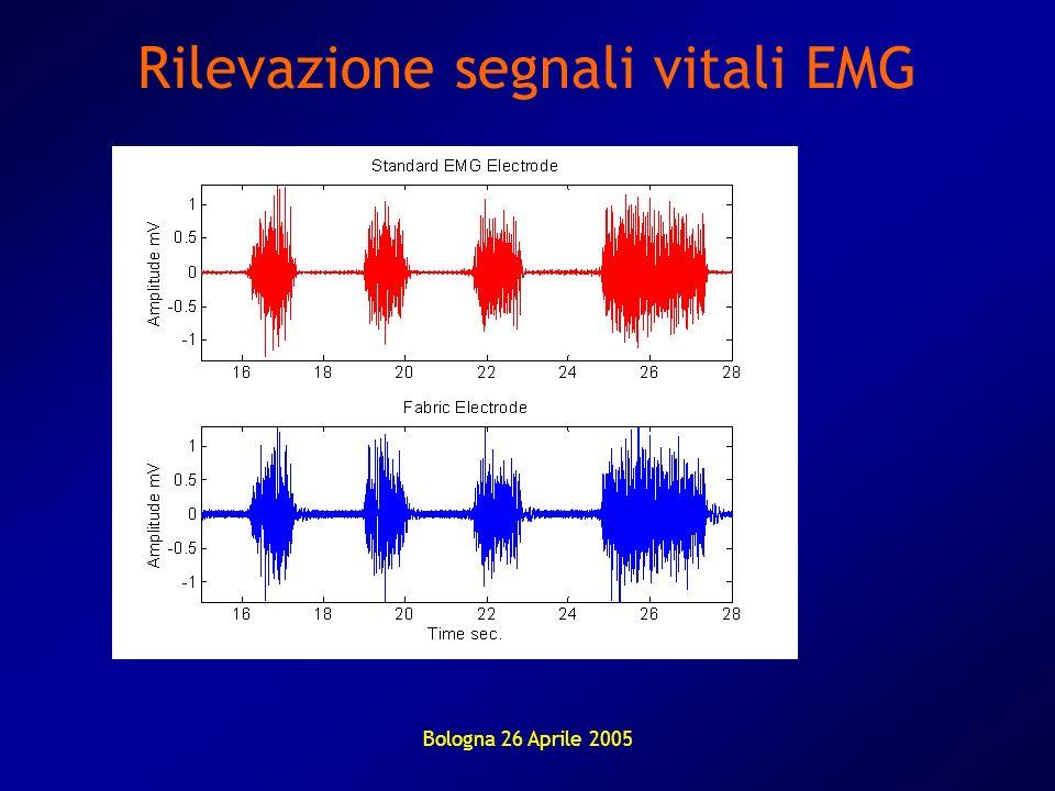 Rilevazione segnali vitali EMG