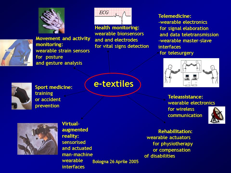 e-textiles Telemedicine: wearable electronics for signal elaboration