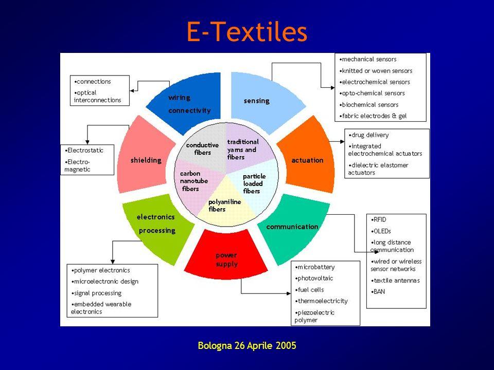 E-Textiles Bologna 26 Aprile 2005
