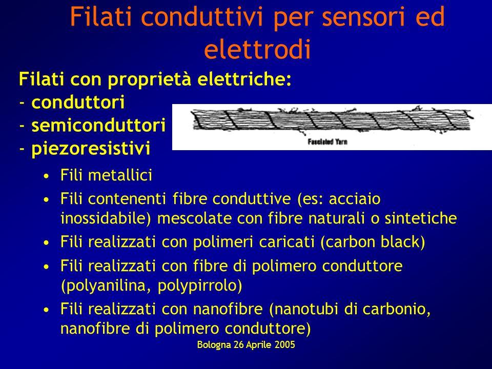 Filati conduttivi per sensori ed elettrodi