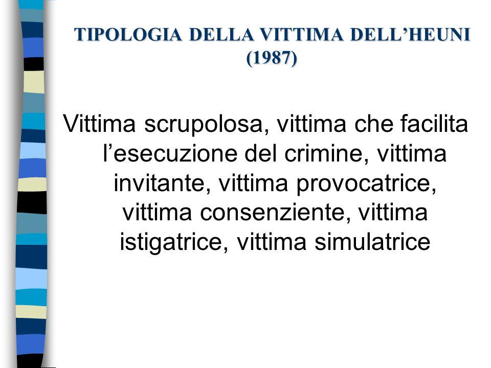 TIPOLOGIA DELLA VITTIMA DELL'HEUNI (1987)