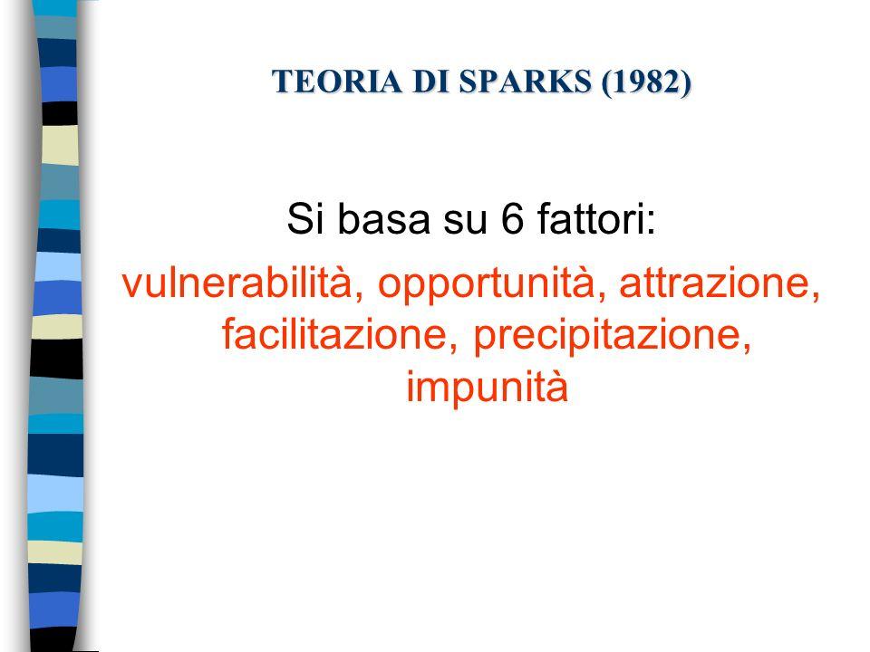 TEORIA DI SPARKS (1982) Si basa su 6 fattori: vulnerabilità, opportunità, attrazione, facilitazione, precipitazione, impunità.