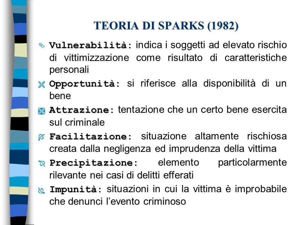 TEORIA DI SPARKS (1982) Vulnerabilità: indica i soggetti ad elevato rischio di vittimizzazione come risultato di caratteristiche personali.
