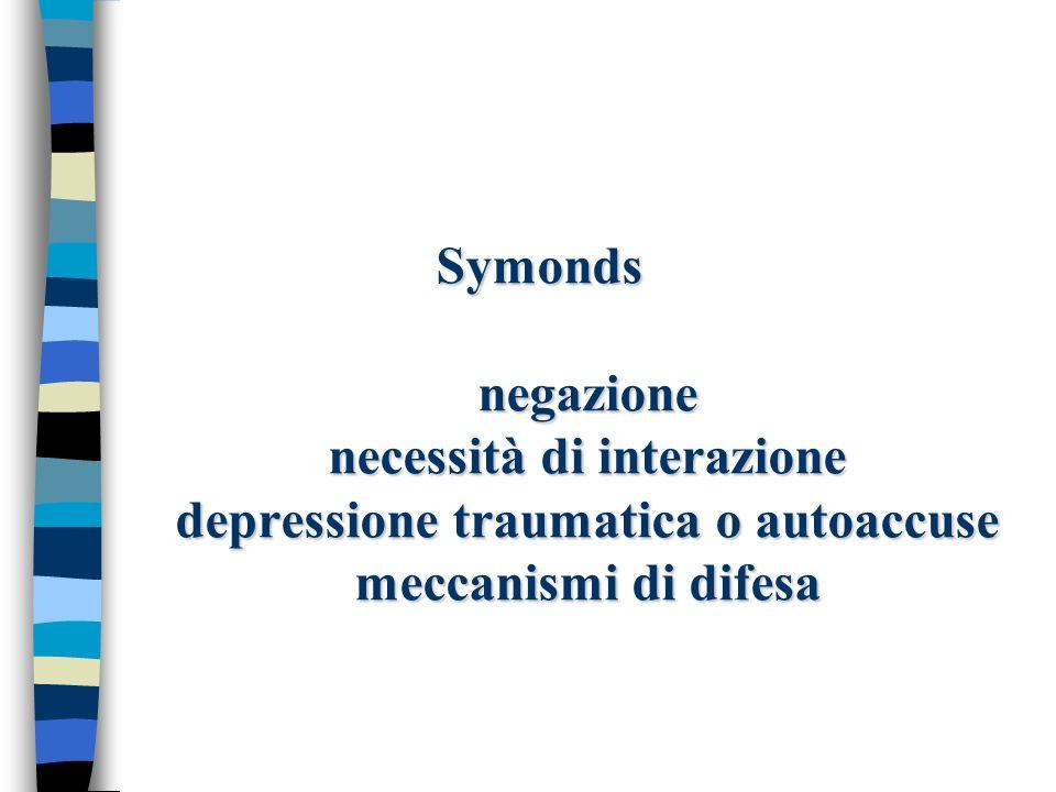 Symonds negazione necessità di interazione depressione traumatica o autoaccuse meccanismi di difesa