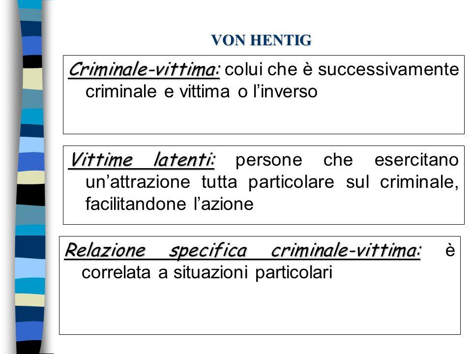 VON HENTIG Criminale-vittima: colui che è successivamente criminale e vittima o l'inverso.