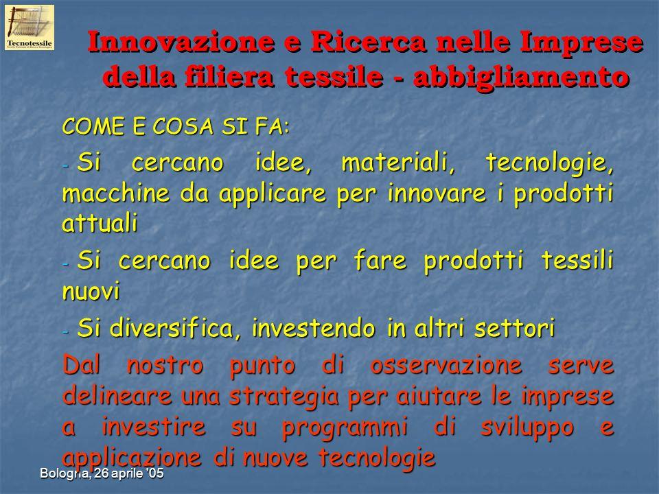 Innovazione e Ricerca nelle Imprese