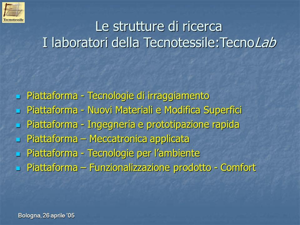 Le strutture di ricerca I laboratori della Tecnotessile:TecnoLab
