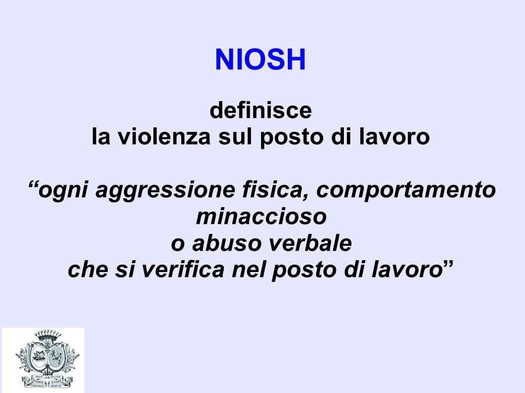 NIOSH definisce la violenza sul posto di lavoro