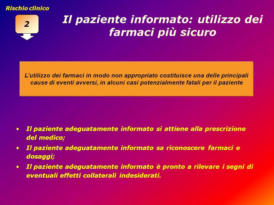 Il paziente informato: utilizzo dei farmaci più sicuro