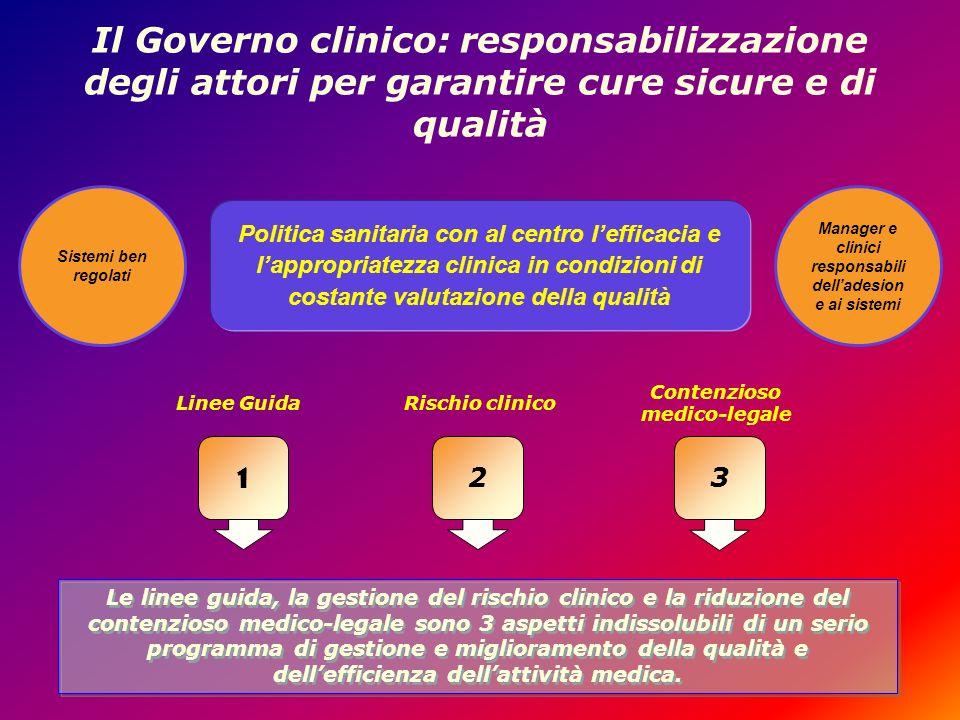 Manager e clinici responsabili dell'adesione ai sistemi