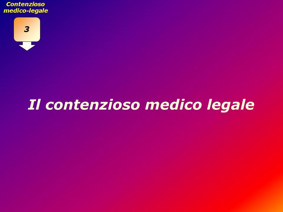Il contenzioso medico legale