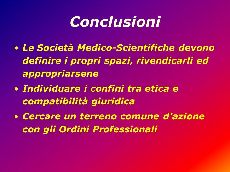Conclusioni Le Società Medico-Scientifiche devono definire i propri spazi, rivendicarli ed appropriarsene.