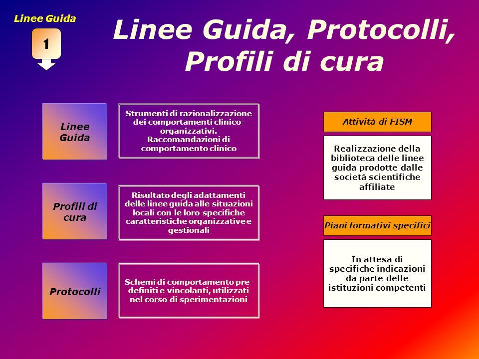 Linee Guida, Protocolli, Profili di cura