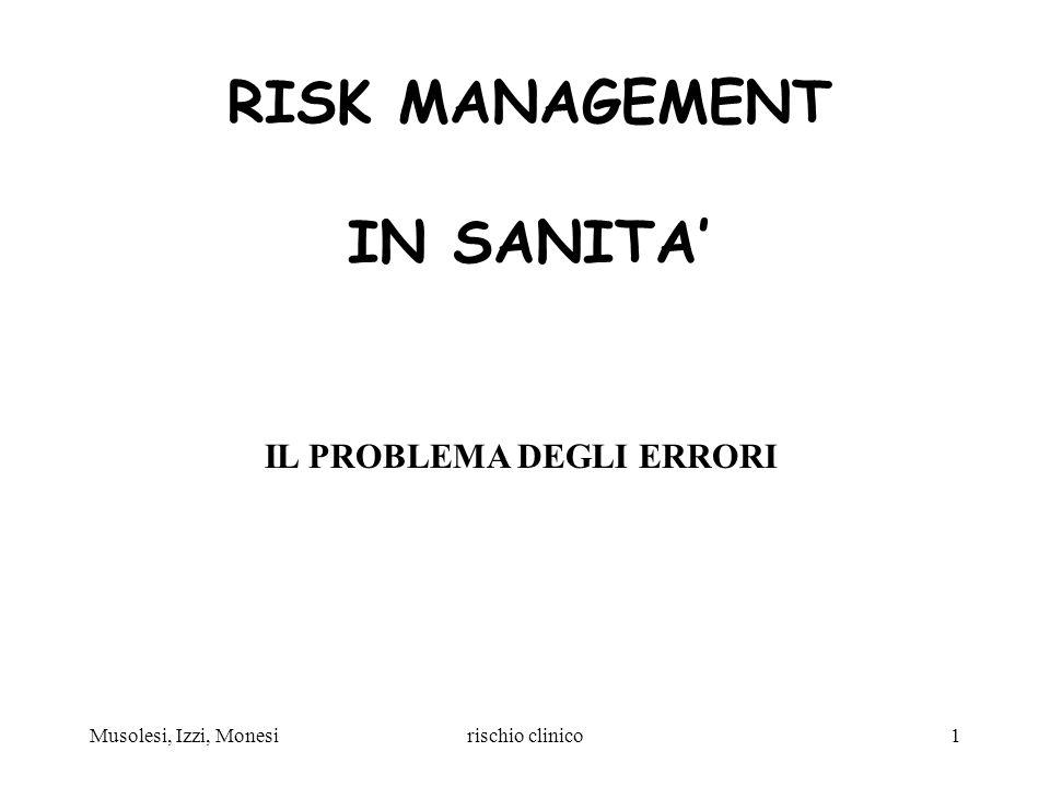 RISK MANAGEMENT IN SANITA'