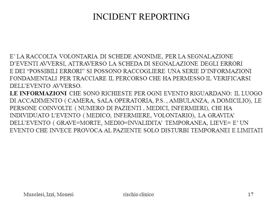 INCIDENT REPORTING E' LA RACCOLTA VOLONTARIA DI SCHEDE ANONIME, PER LA SEGNALAZIONE.