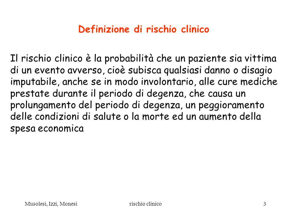 Definizione di rischio clinico