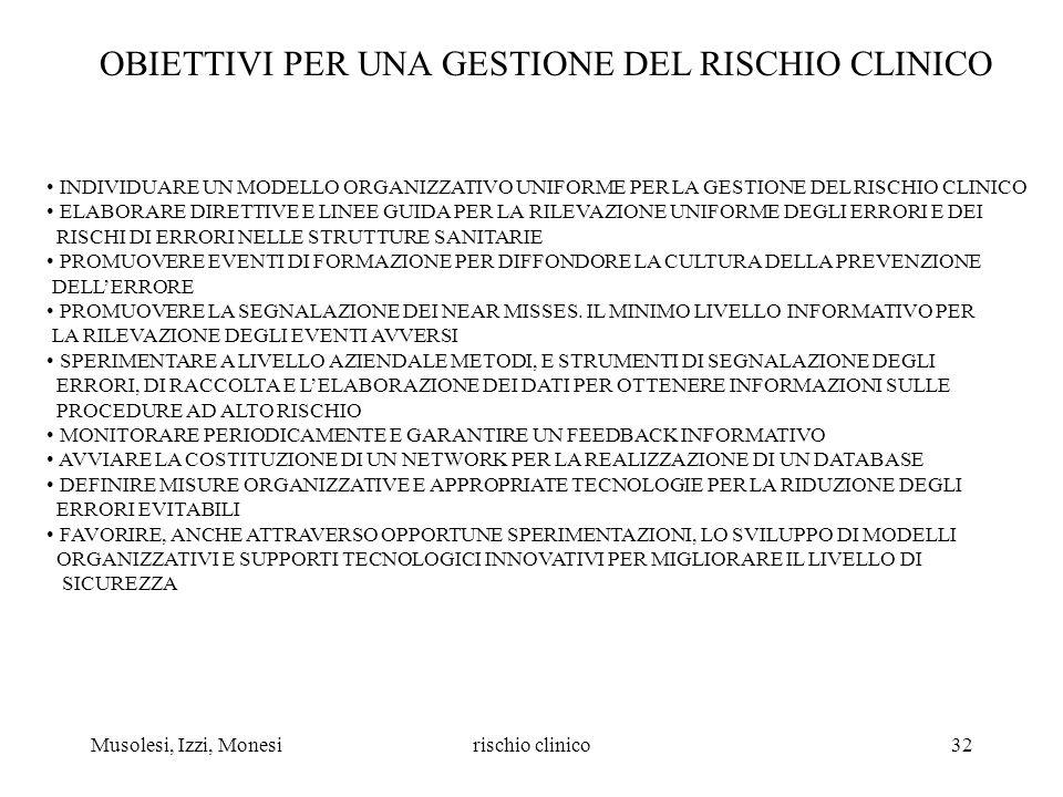 OBIETTIVI PER UNA GESTIONE DEL RISCHIO CLINICO