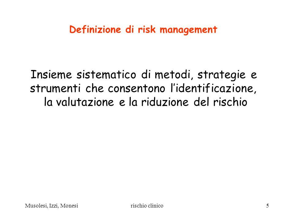 Insieme sistematico di metodi, strategie e