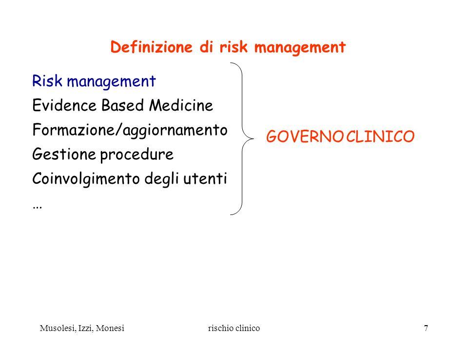 Definizione di risk management