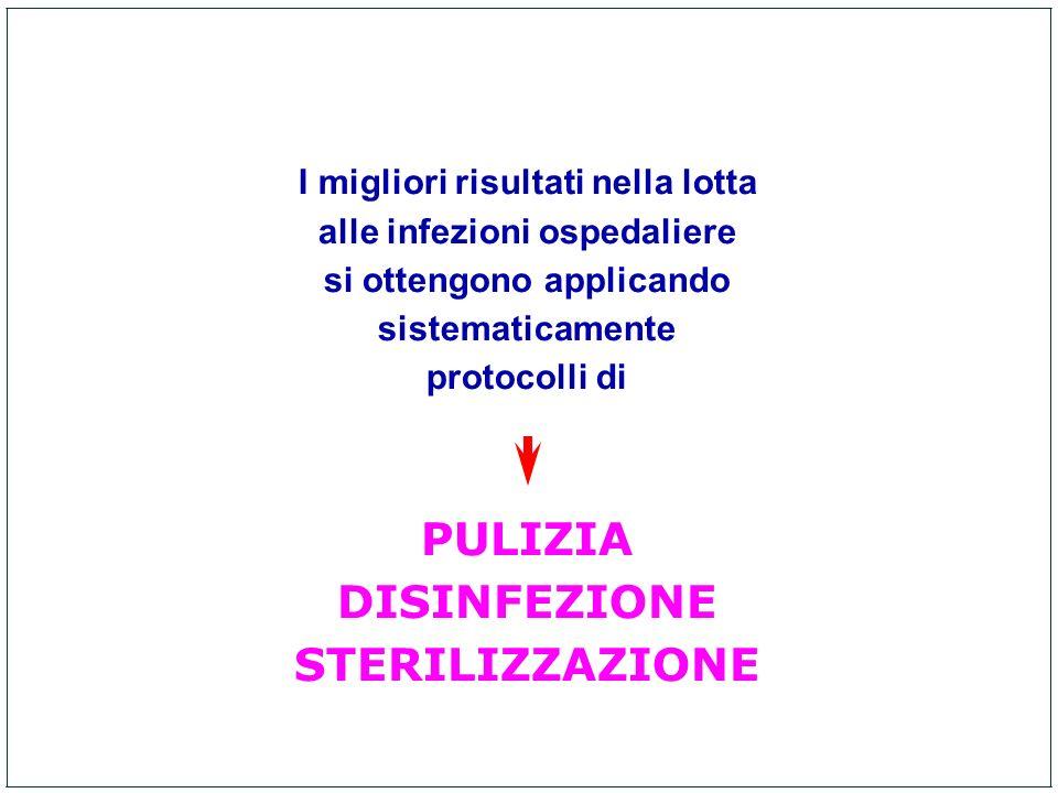 PULIZIA DISINFEZIONE STERILIZZAZIONE