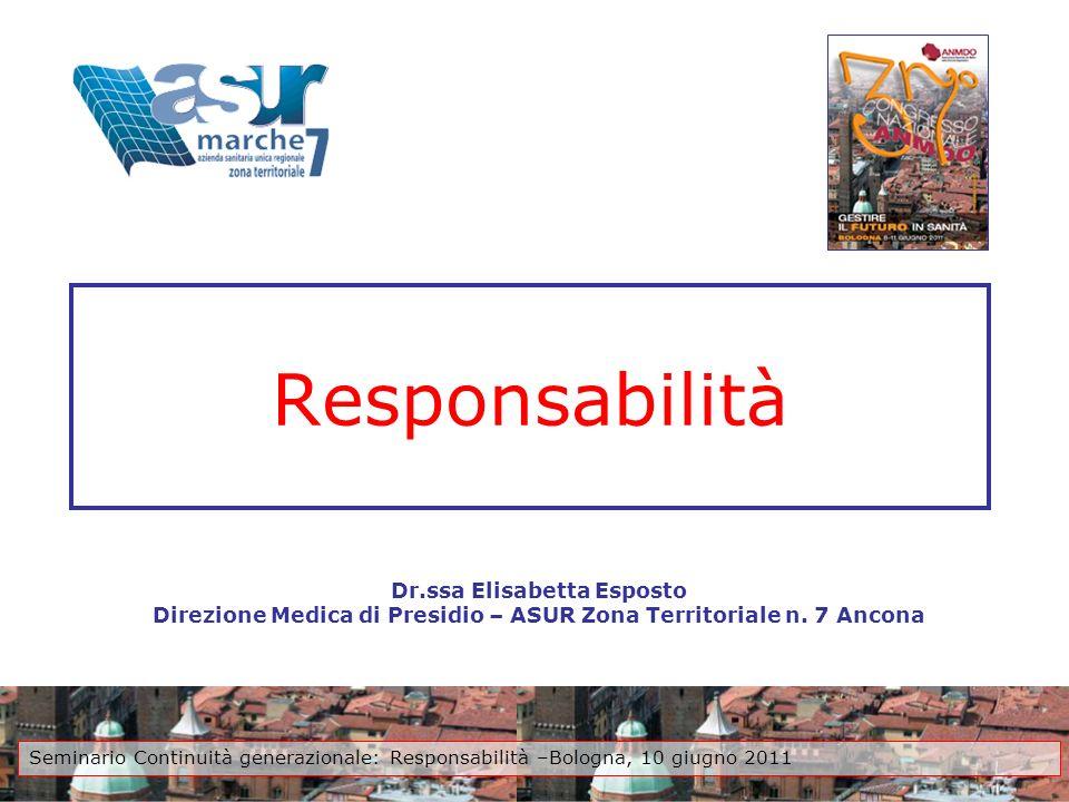 Responsabilità Dr.ssa Elisabetta Esposto Direzione Medica di Presidio – ASUR Zona Territoriale n. 7 Ancona.