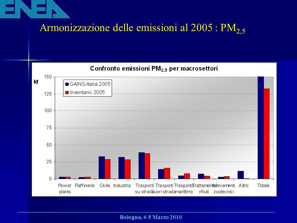Armonizzazione delle emissioni al 2005 : PM2,5