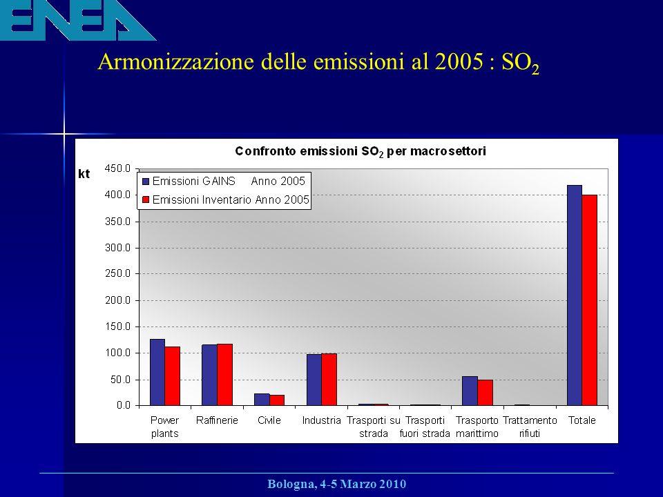Armonizzazione delle emissioni al 2005 : SO2