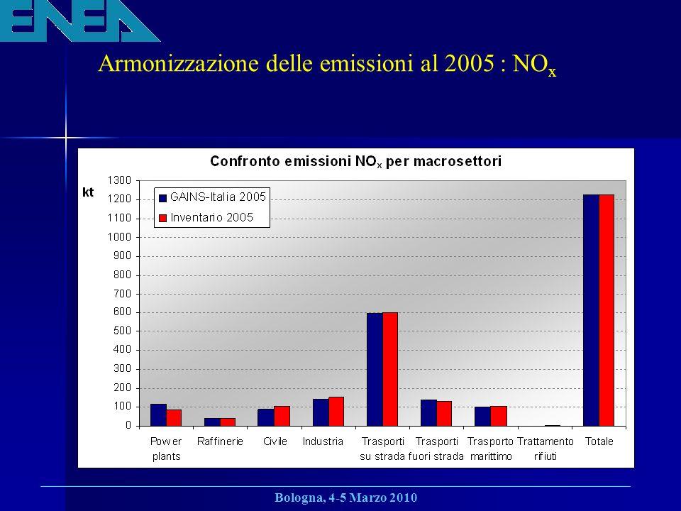 Armonizzazione delle emissioni al 2005 : NOx