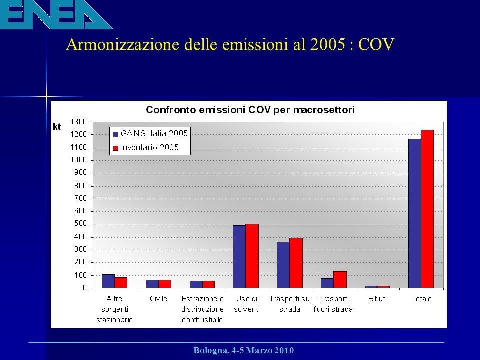 Armonizzazione delle emissioni al 2005 : COV