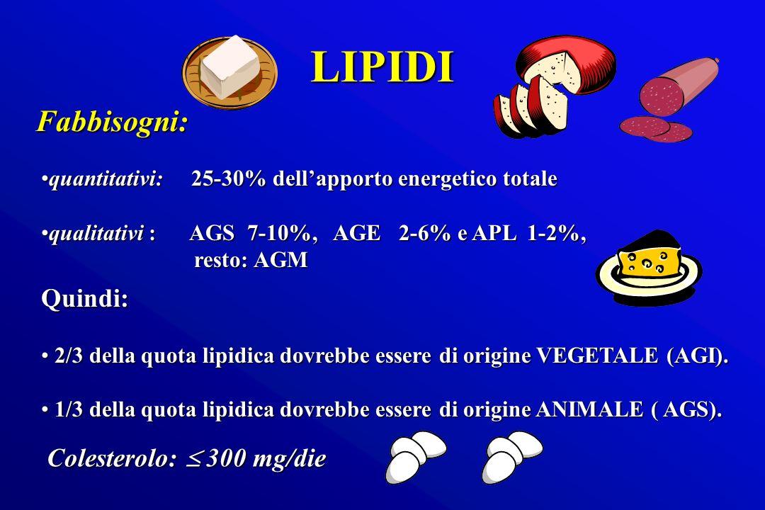 LIPIDI Fabbisogni: Quindi: Colesterolo:  300 mg/die