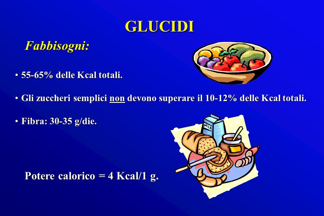 GLUCIDI Fabbisogni: Potere calorico = 4 Kcal/1 g.
