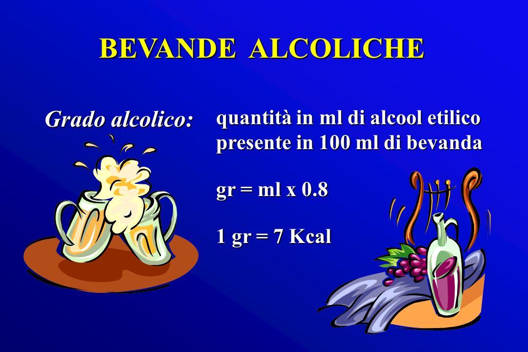BEVANDE ALCOLICHE Grado alcolico:
