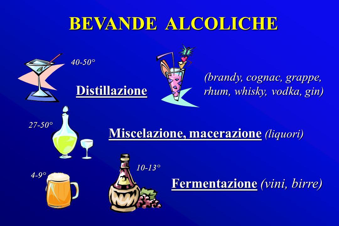 BEVANDE ALCOLICHE Distillazione Miscelazione, macerazione (liquori)