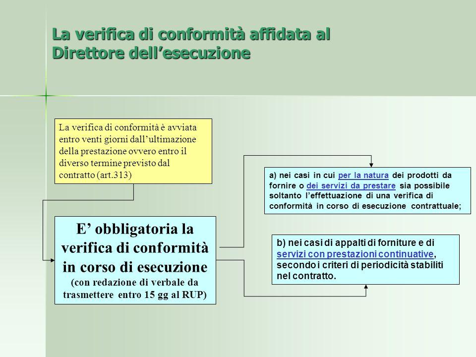 La verifica di conformità affidata al Direttore dell'esecuzione