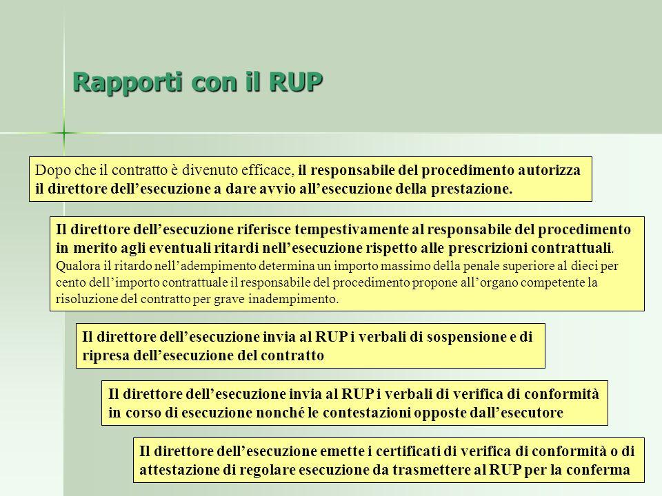 Rapporti con il RUP