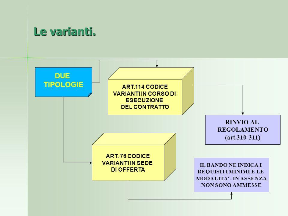 Le varianti. DUE TIPOLOGIE RINVIO AL REGOLAMENTO (art.310-311)