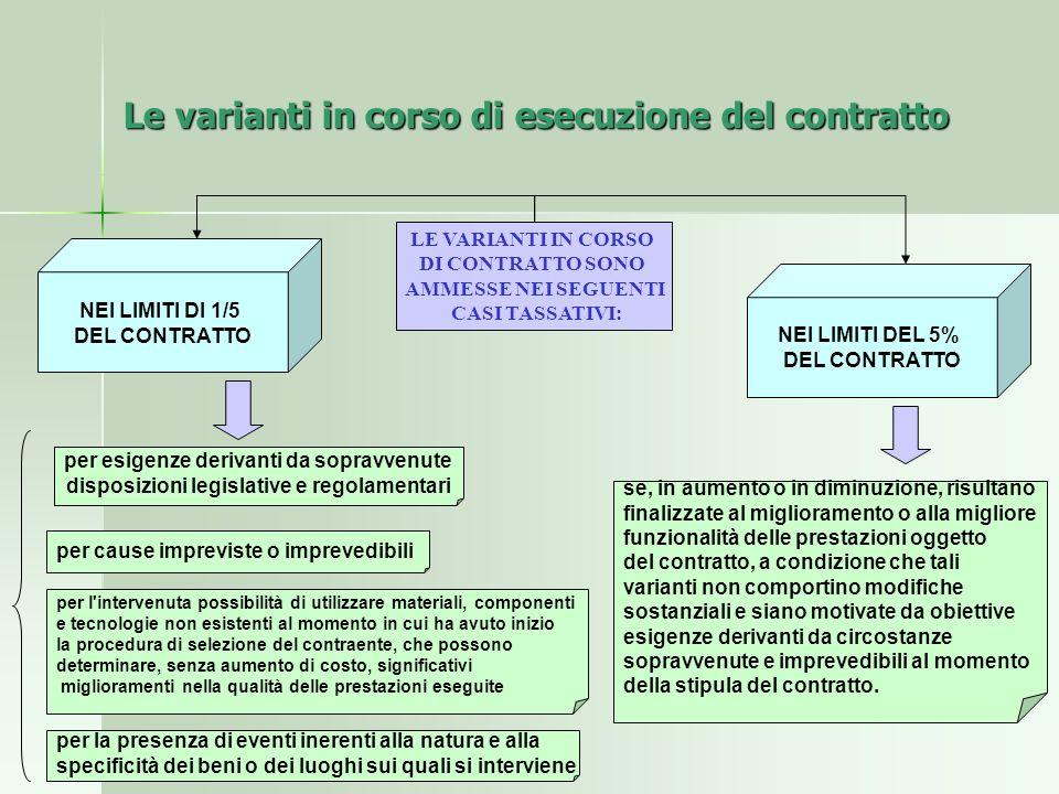 Le varianti in corso di esecuzione del contratto