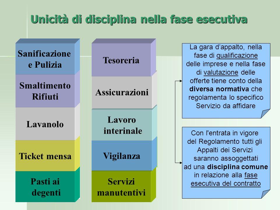 Unicità di disciplina nella fase esecutiva