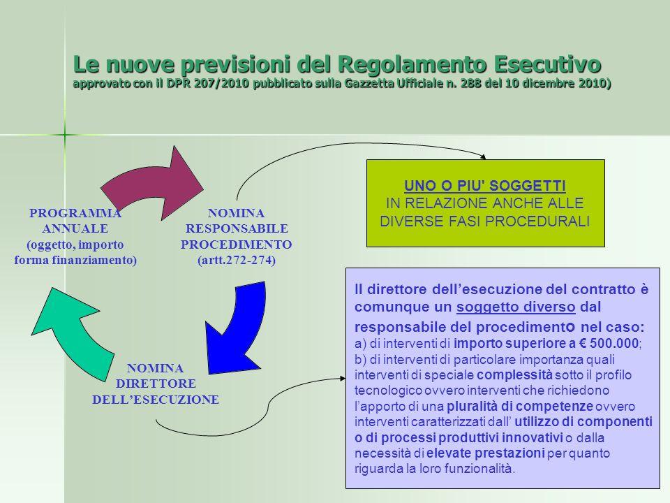 Le nuove previsioni del Regolamento Esecutivo approvato con il DPR 207/2010 pubblicato sulla Gazzetta Ufficiale n. 288 del 10 dicembre 2010)
