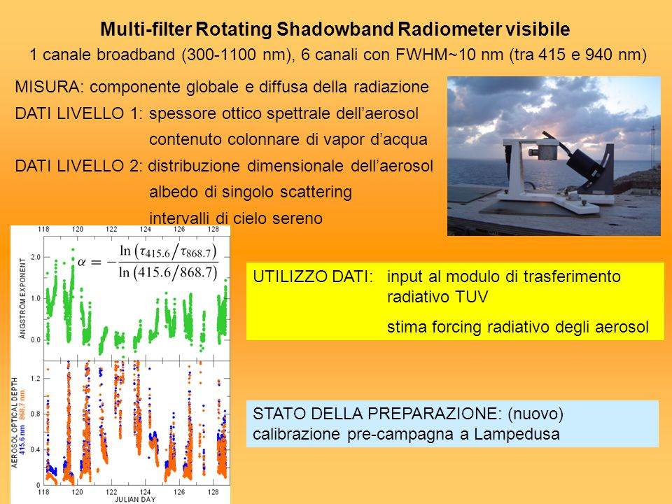 Multi-filter Rotating Shadowband Radiometer visibile