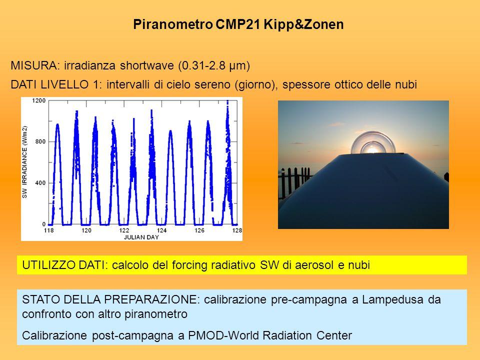 Piranometro CMP21 Kipp&Zonen