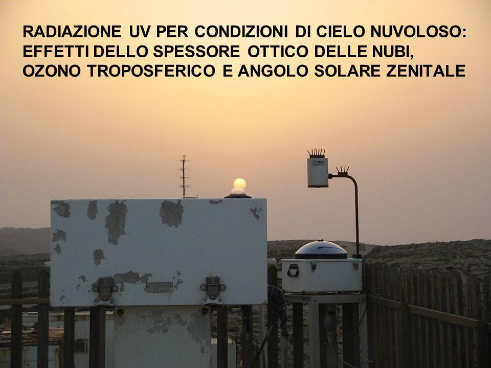 RADIAZIONE UV PER CONDIZIONI DI CIELO NUVOLOSO: EFFETTI DELLO SPESSORE OTTICO DELLE NUBI, OZONO TROPOSFERICO E ANGOLO SOLARE ZENITALE